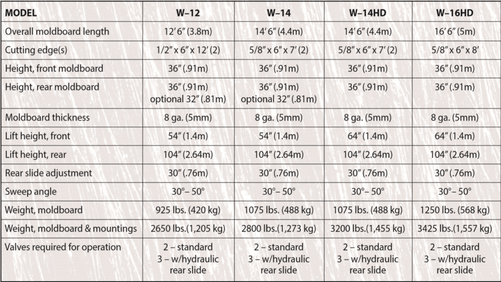 grader cable specs